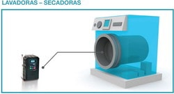 Eura Drives: Para lavadoras y secadoras