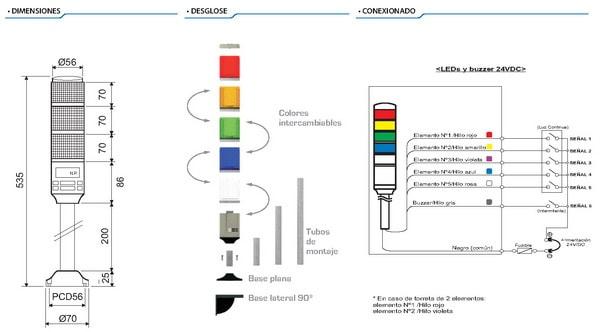 TS presenta sus nuevas torretas de señalización MEPOL