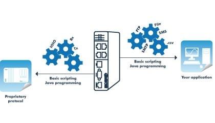 eFive el dispositivo VPN Industrial Programación en lenguaje Basic