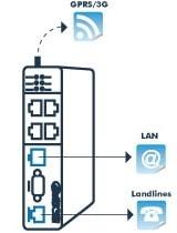 eFive el dispositivo VPN Industrial Conexión remota