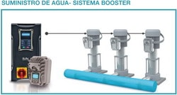 Eura Drives: Para suministro de aguas o booster